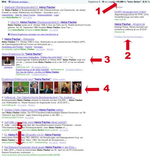 Google SERPs Fischer
