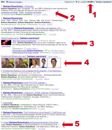Google SERPS Rosenkranz